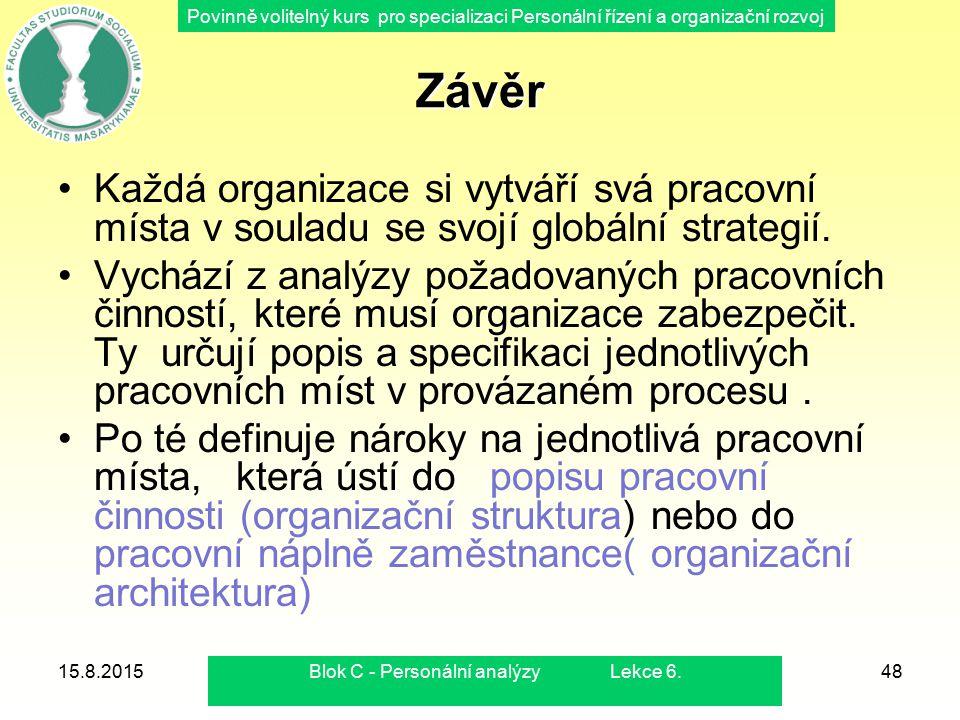 Povinně volitelný kurs pro specializaci Personální řízení a organizační rozvojZávěr Každá organizace si vytváří svá pracovní místa v souladu se svojí