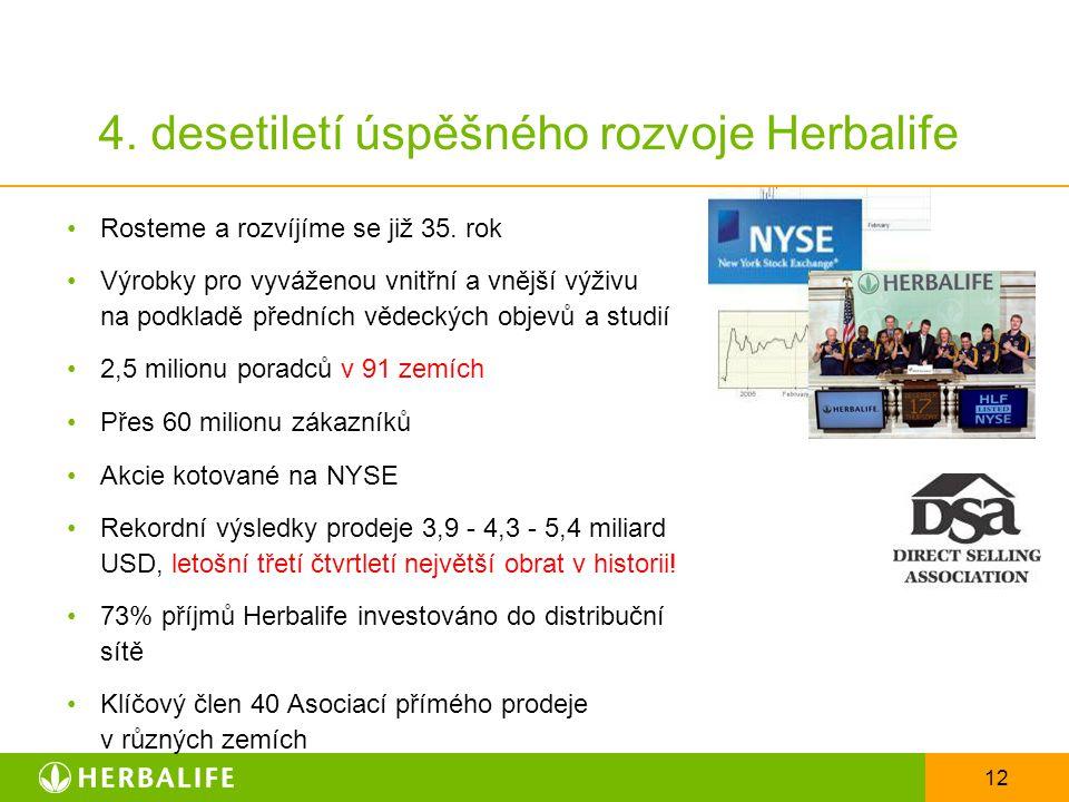 12 4. desetiletí úspěšného rozvoje Herbalife Rosteme a rozvíjíme se již 35. rok Výrobky pro vyváženou vnitřní a vnější výživu na podkladě předních věd