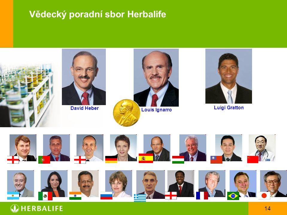 14 Luigi Gratton Louis Ignarro Vědecký poradní sbor Herbalife David Heber
