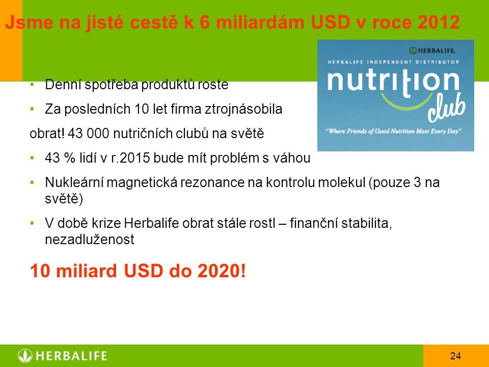 24 Jsme na jisté cestě k 6 miliardám USD v roce 2012 Denní spotřeba produktů roste Za posledních 10 let firma ztrojnásobila obrat! 43 000 nutričních c