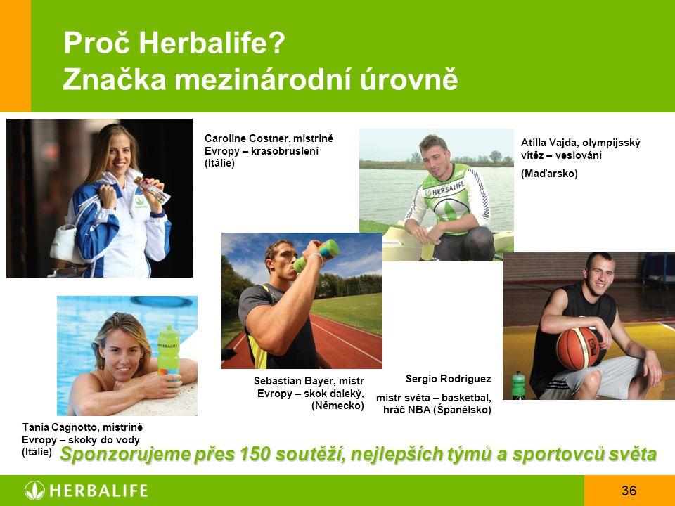 36 Proč Herbalife? Značka mezinárodní úrovně Sponzorujeme přes 150 soutěží, nejlepších týmů a sportovců světa Sebastian Bayer, mistr Evropy – skok dal