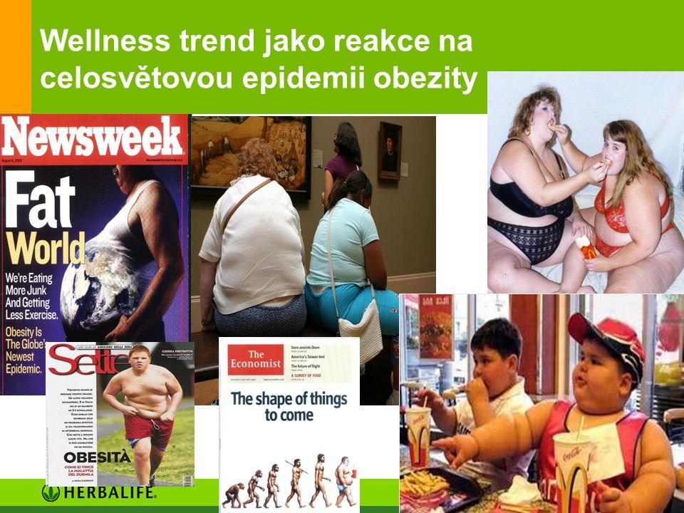 6 Wellness trend jako reakce na celosvětovou epidemii obezity