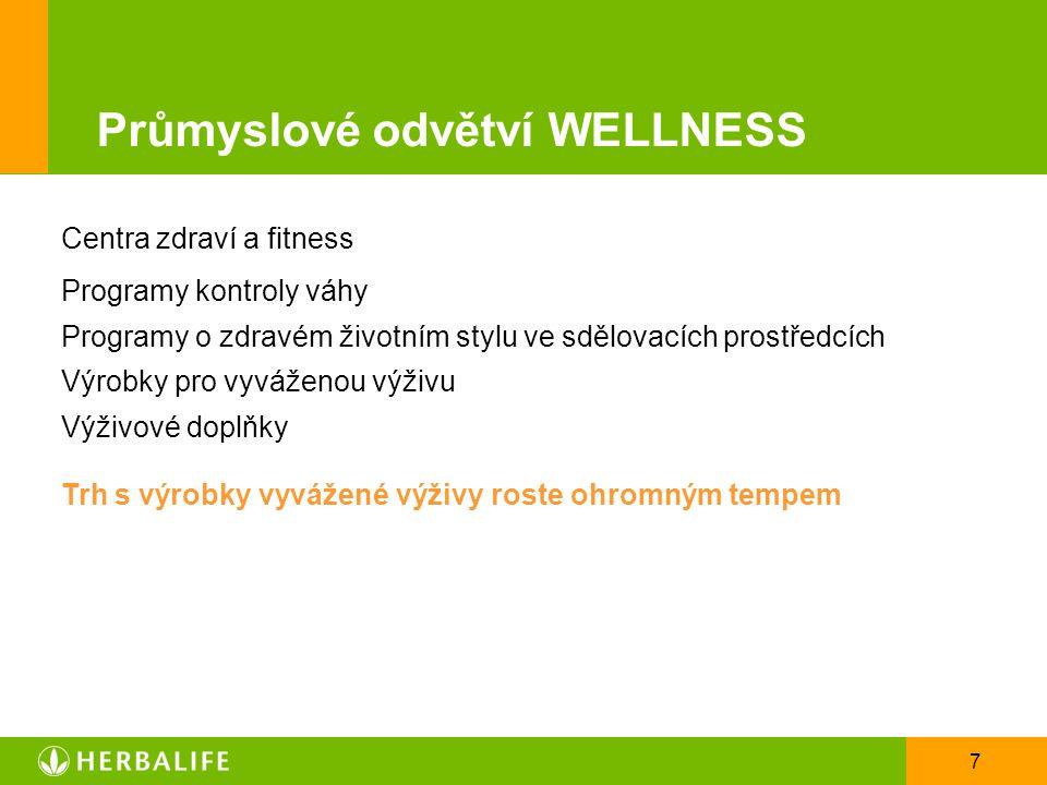 7 Průmyslové odvětví WELLNESS Centra zdraví a fitness Programy kontroly váhy Programy o zdravém životním stylu ve sdělovacích prostředcích Výrobky pro