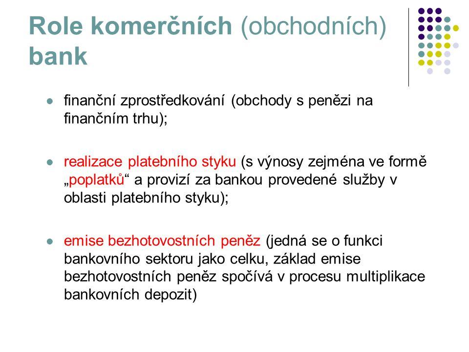 """Role komerčních (obchodních) bank finanční zprostředkování (obchody s penězi na finančním trhu); realizace platebního styku (s výnosy zejména ve formě """"poplatků a provizí za bankou provedené služby v oblasti platebního styku); emise bezhotovostních peněz (jedná se o funkci bankovního sektoru jako celku, základ emise bezhotovostních peněz spočívá v procesu multiplikace bankovních depozit)"""