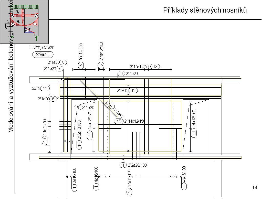 14 Příklady stěnových nosníků Modelování a vyztužování betonových konstrukcí