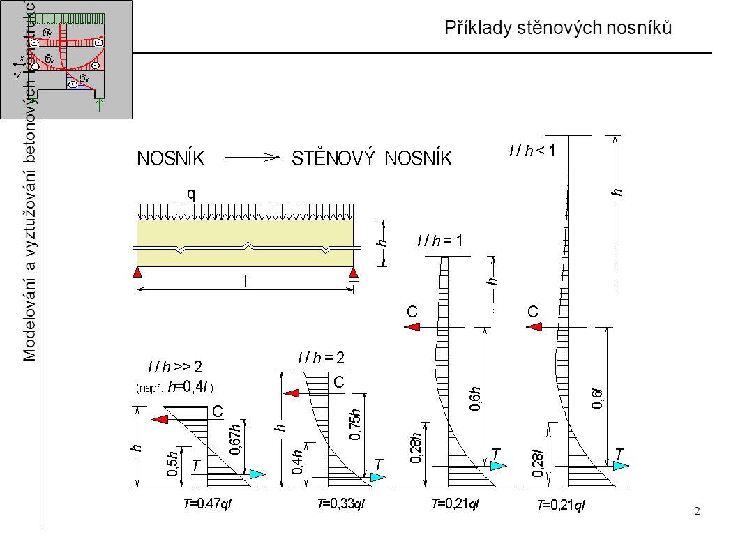 2 Příklady stěnových nosníků Modelování a vyztužování betonových konstrukcí