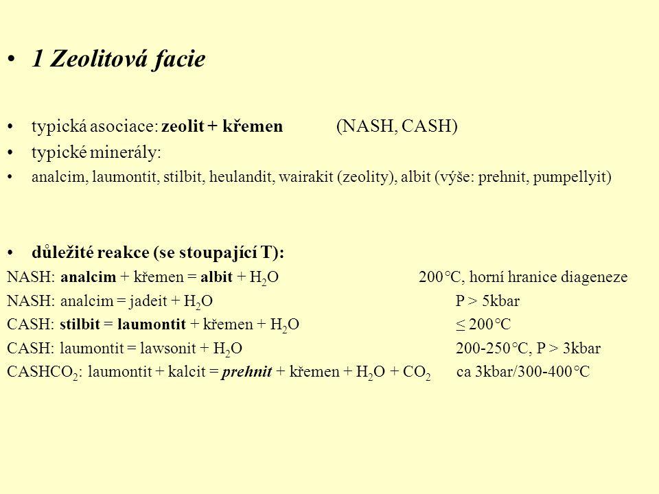1 Zeolitová facie typická asociace: zeolit + křemen(NASH, CASH) typické minerály: analcim, laumontit, stilbit, heulandit, wairakit (zeolity), albit (v