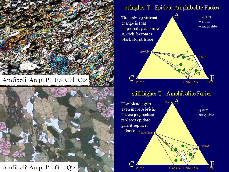 Amfibolit Amp+Pl+Grt+Qtz Amfibolit Amp+Pl+Ep+Chl+Qtz