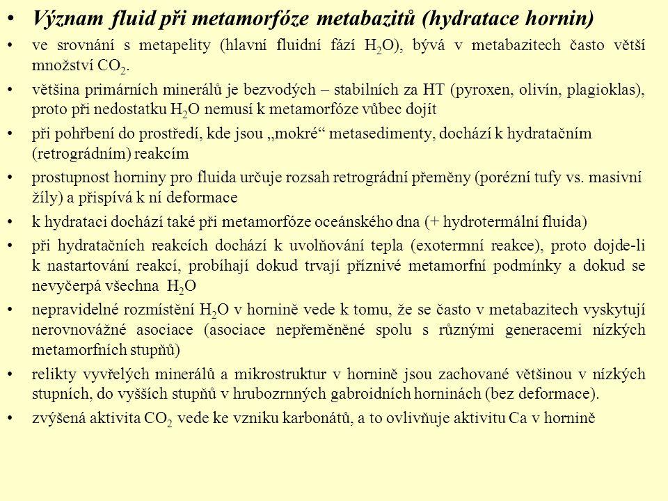 Význam fluid při metamorfóze metabazitů (hydratace hornin) ve srovnání s metapelity (hlavní fluidní fází H 2 O), bývá v metabazitech často větší množs