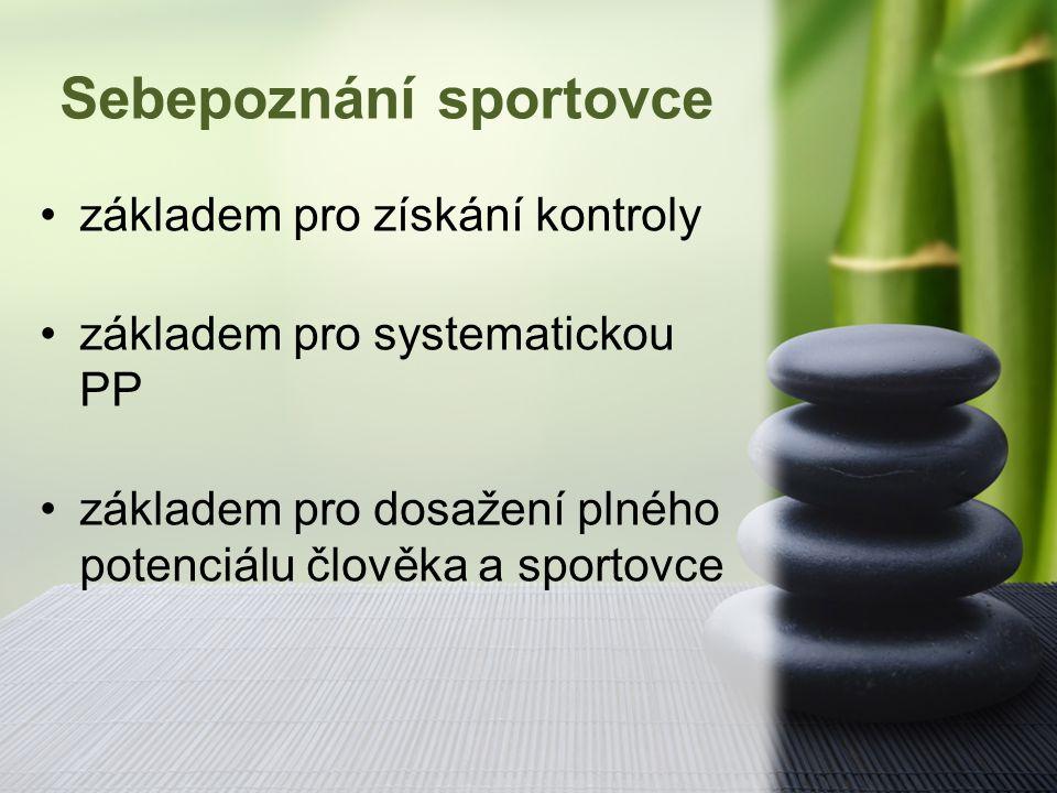 Sebepoznání sportovce základem pro získání kontroly základem pro systematickou PP základem pro dosažení plného potenciálu člověka a sportovce