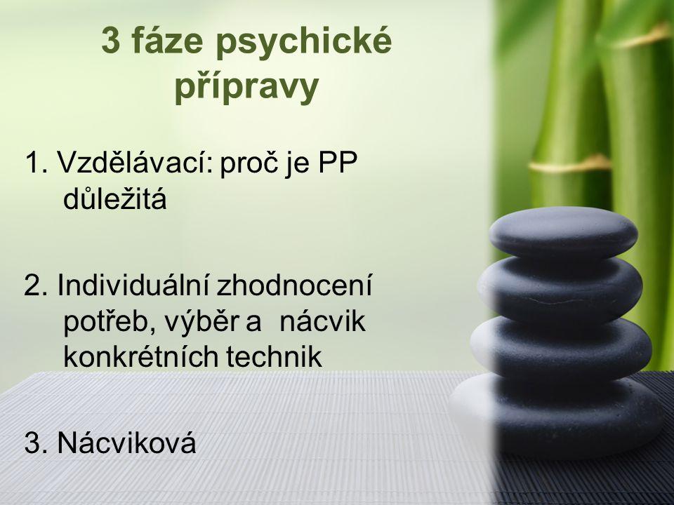 3 fáze psychické přípravy 1. Vzdělávací: proč je PP důležitá 2. Individuální zhodnocení potřeb, výběr a nácvik konkrétních technik 3. Nácviková