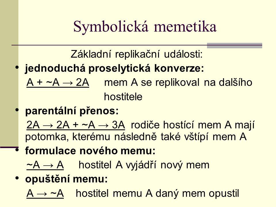 Symbolická memetika Základní replikační události: jednoduchá proselytická konverze: A + ~A → 2A mem A se replikoval na dalšího hostitele parentální přenos: 2A → 2A + ~A → 3A rodiče hostící mem A mají potomka, kterému následně také vštípí mem A formulace nového memu: ~A → A hostitel A vyjádří nový mem opuštění memu: A → ~A hostitel memu A daný mem opustil
