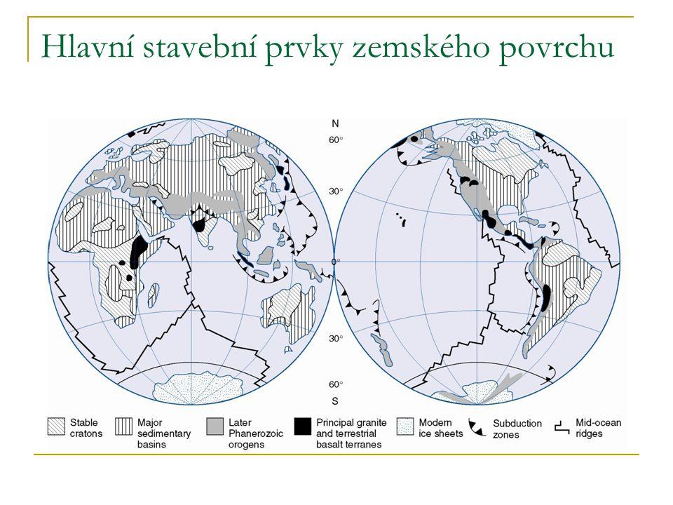 Hlavní stavební prvky zemského povrchu