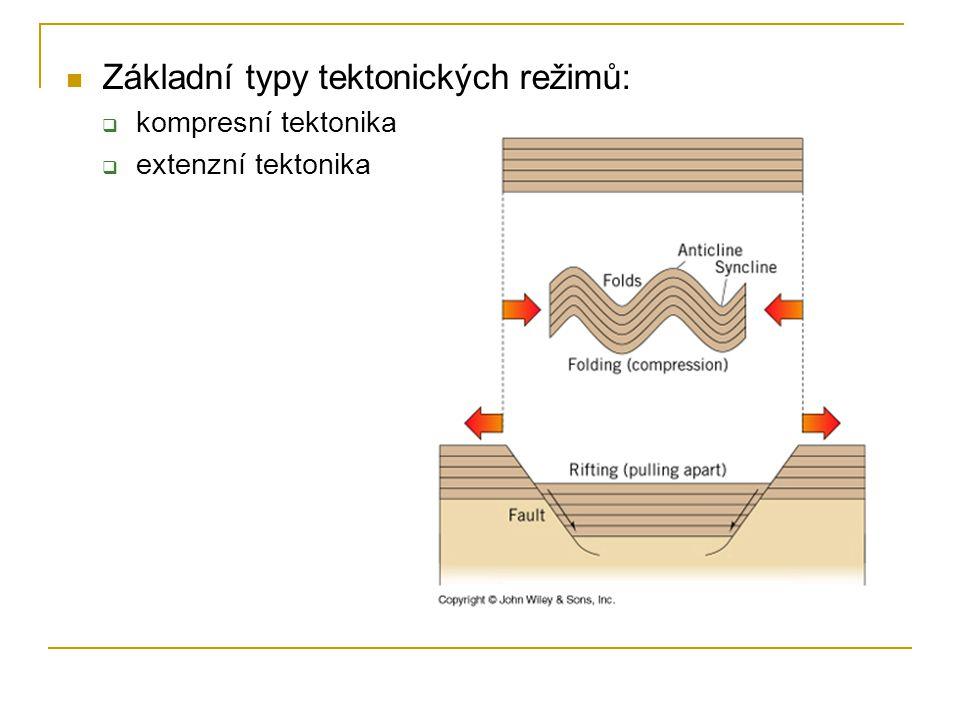 Základní typy tektonických režimů:  kompresní tektonika  extenzní tektonika