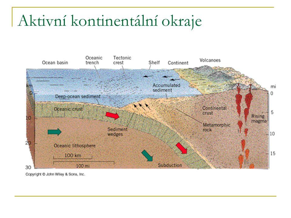 Aktivní kontinentální okraje