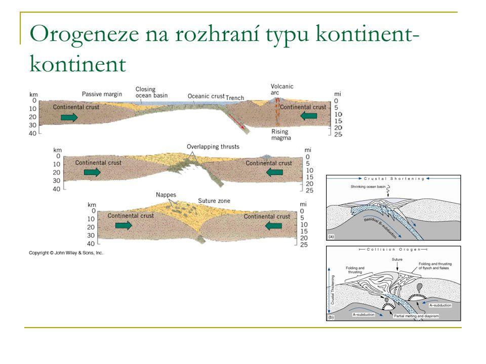 Orogeneze na rozhraní typu kontinent- kontinent