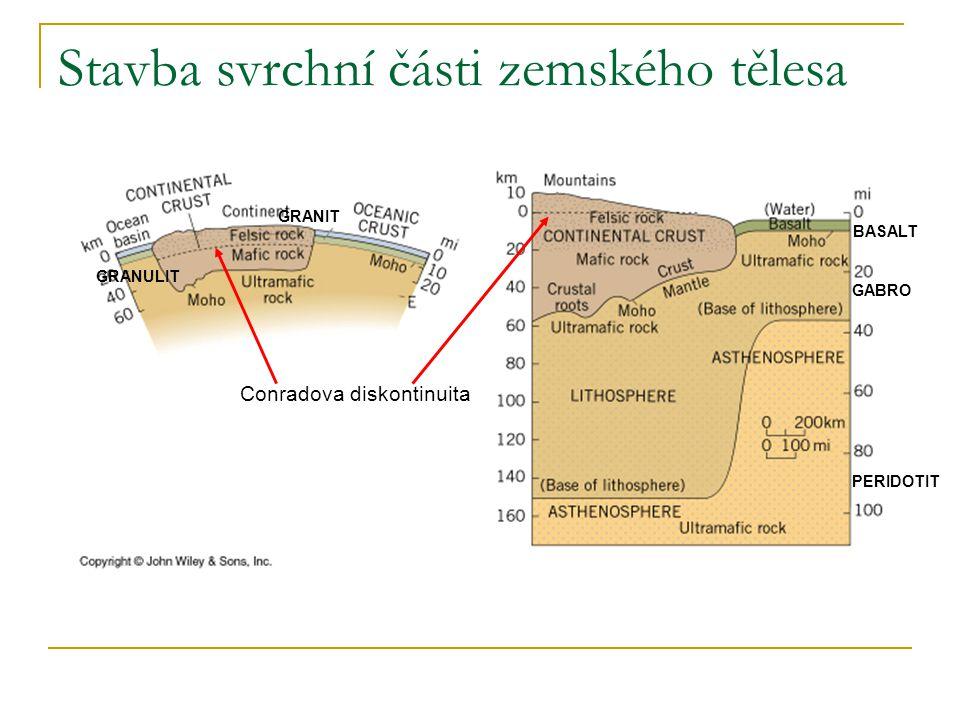 Stavba svrchní části zemského tělesa Conradova diskontinuita PERIDOTIT GABRO BASALT GRANULIT GRANIT