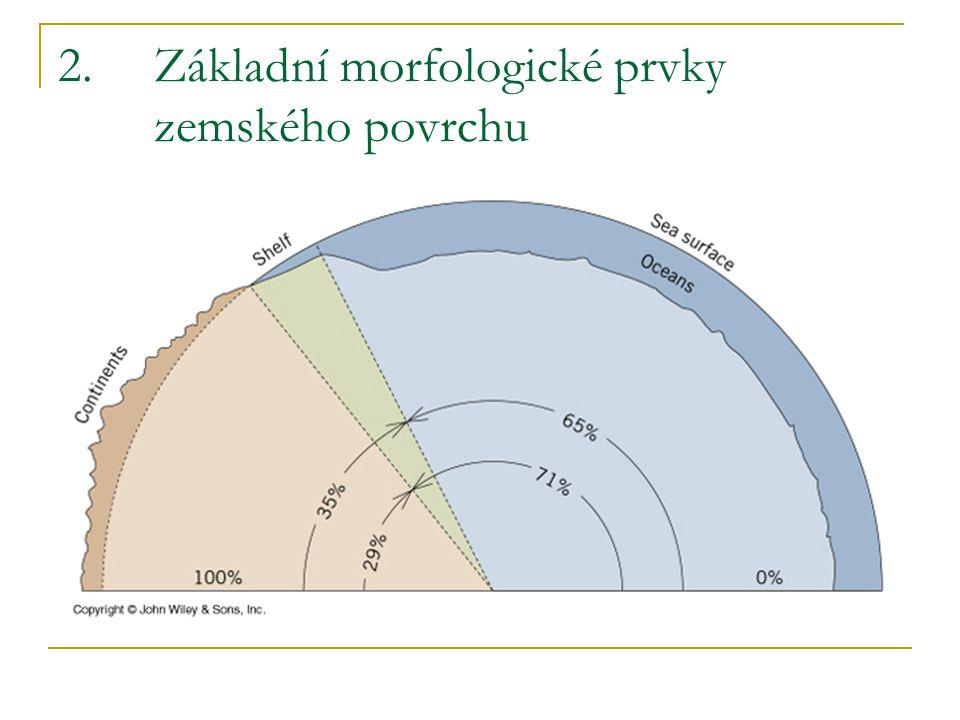 2.Základní morfologické prvky zemského povrchu