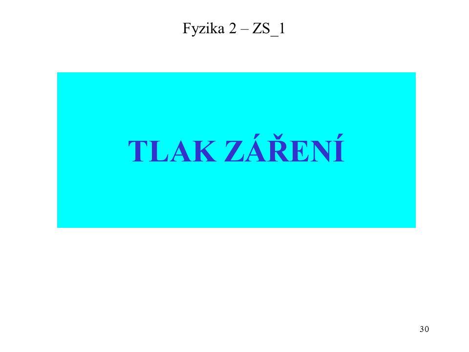 30 Fyzika 2 – ZS_1 TLAK ZÁŘENÍ