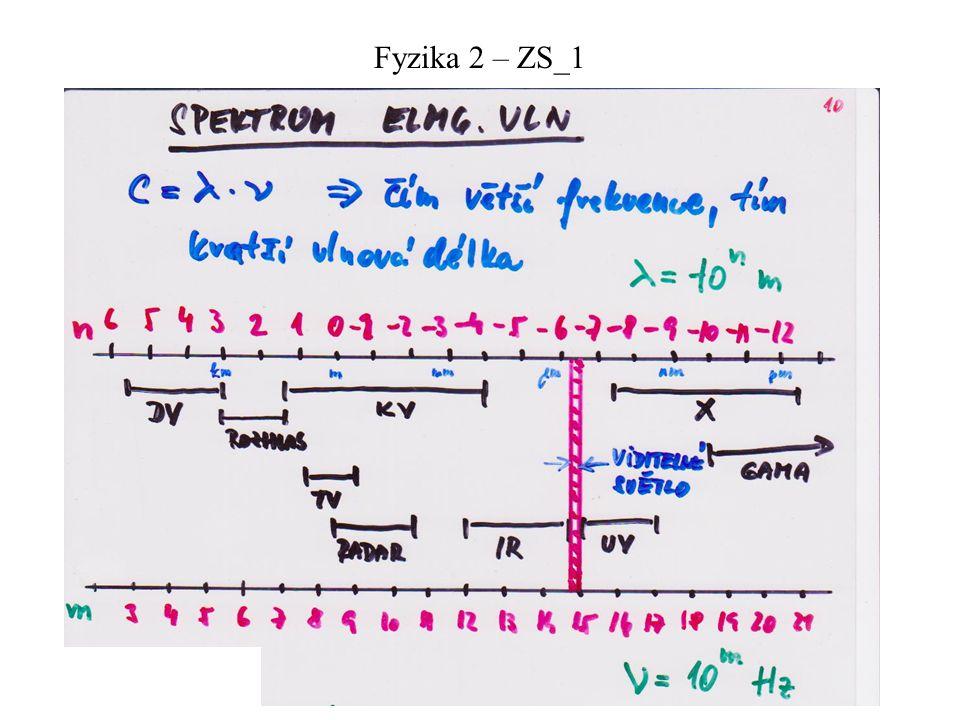 36 Fyzika 2 – ZS_1