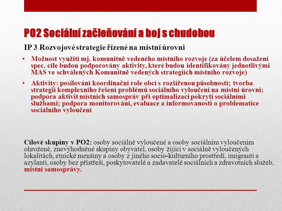 PO2 Sociální začleňování a boj s chudobou IP 3 Rozvojové strategie řízené na místní úrovni Možnost využití mj.