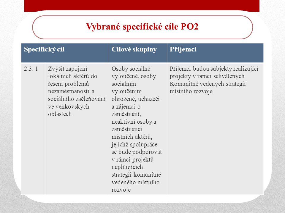 Vybrané specifické cíle PO2 Specifický cílCílové skupinyPříjemci 2.3.