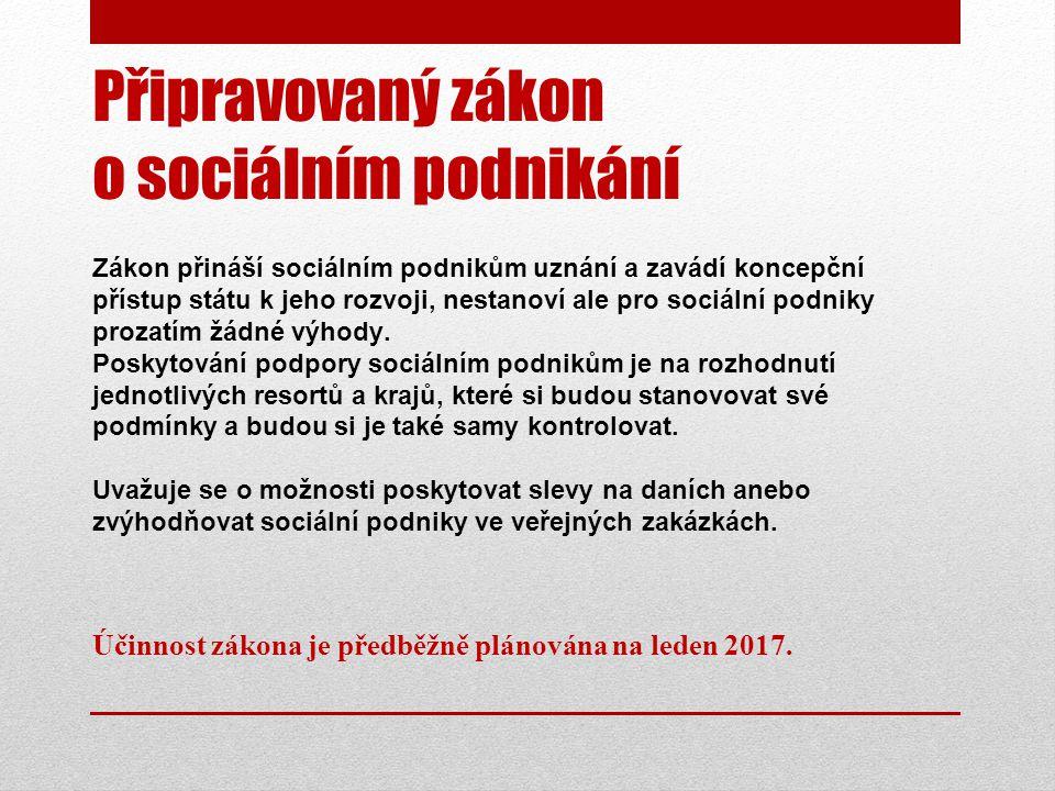 Připravovaný zákon o sociálním podnikání Účinnost zákona je předběžně plánována na leden 2017.