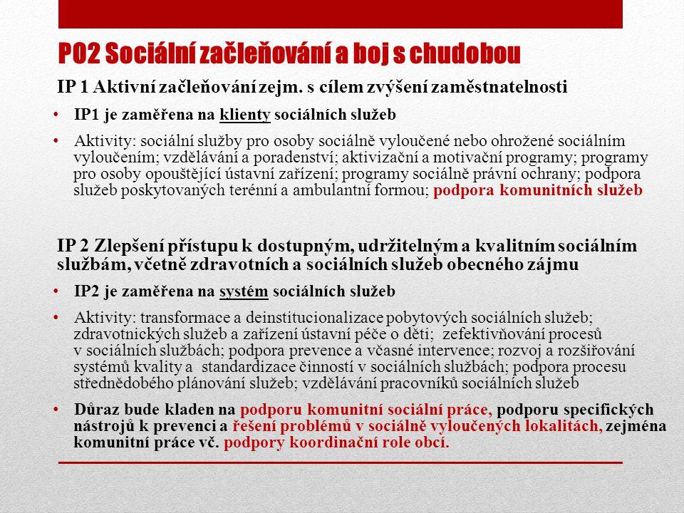 PO2 Sociální začleňování a boj s chudobou IP 1 Aktivní začleňování zejm.