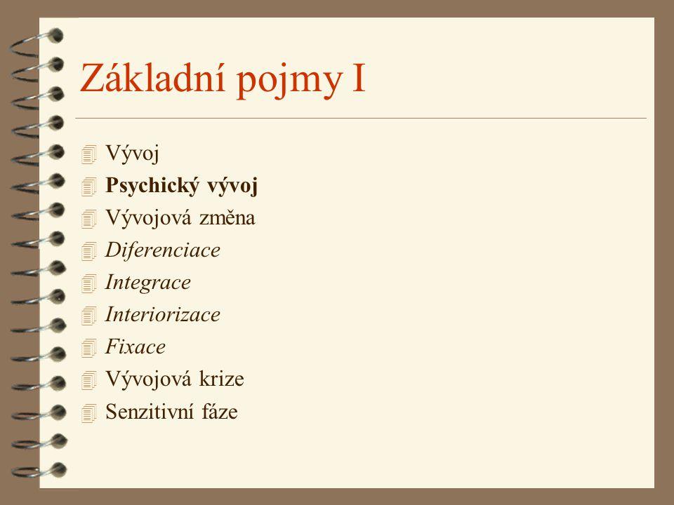 Základní pojmy I 4 Vývoj 4 Psychický vývoj 4 Vývojová změna 4 Diferenciace 4 Integrace 4 Interiorizace 4 Fixace 4 Vývojová krize 4 Senzitivní fáze