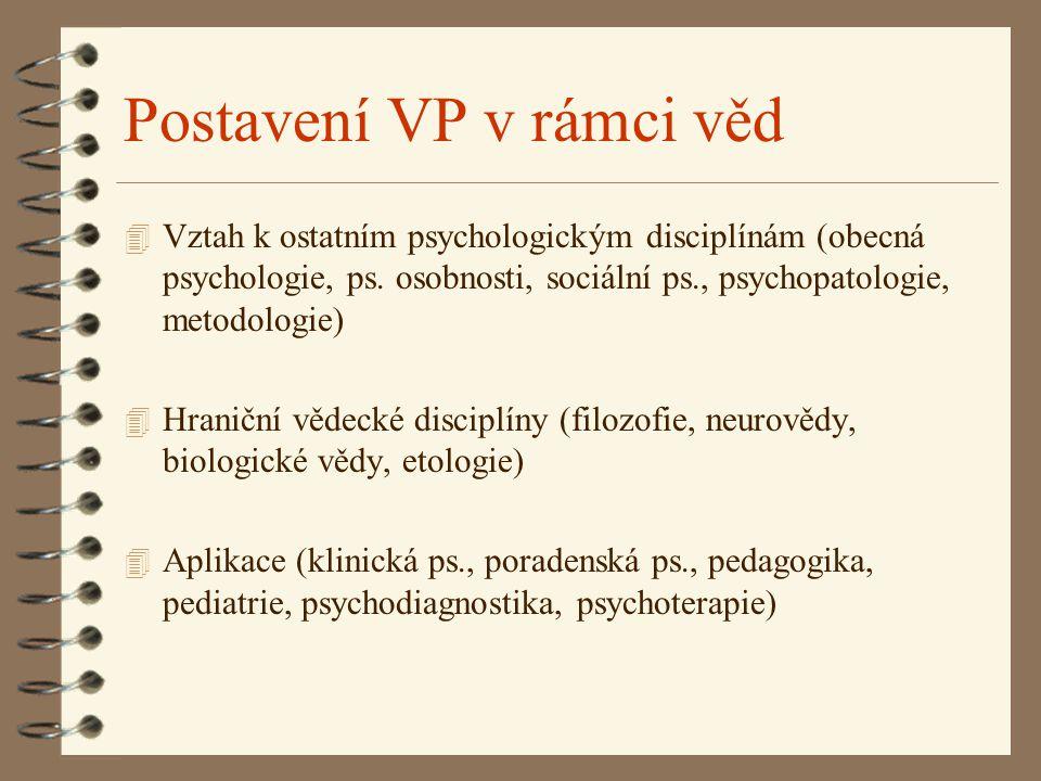 Postavení VP v rámci věd 4 Vztah k ostatním psychologickým disciplínám (obecná psychologie, ps. osobnosti, sociální ps., psychopatologie, metodologie)