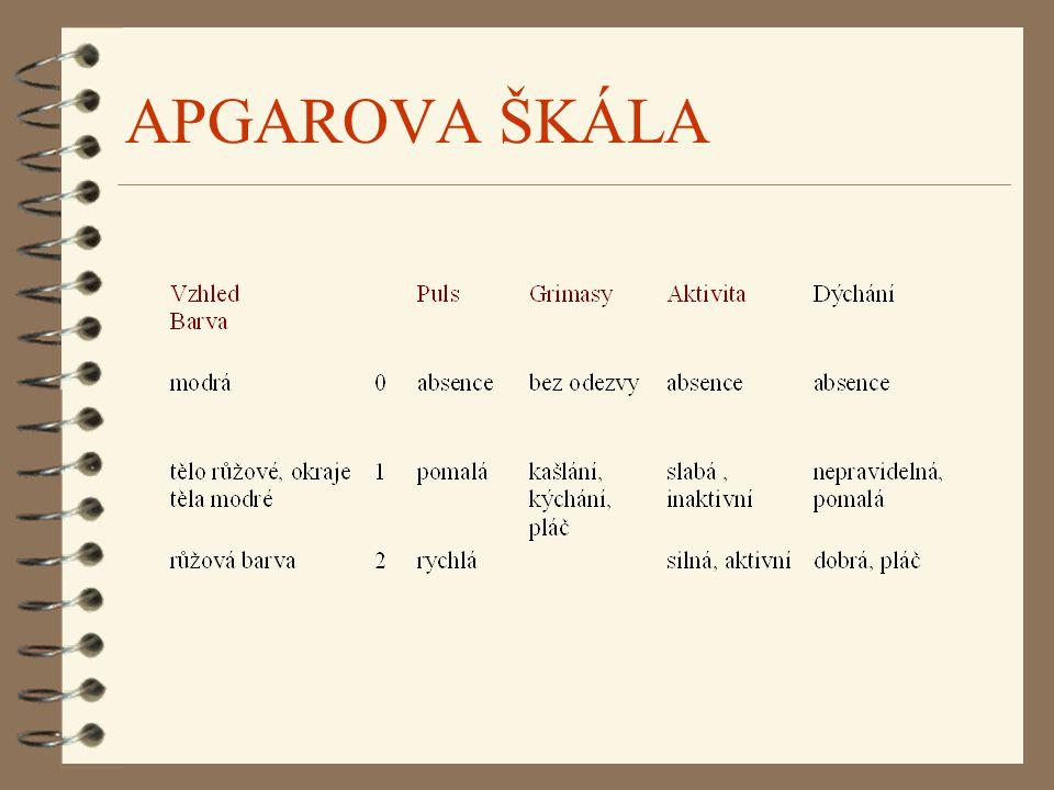 APGAROVA ŠKÁLA