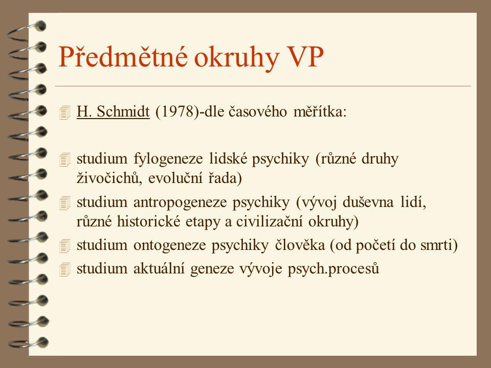 Předmětné okruhy VP 4 H. Schmidt (1978)-dle časového měřítka: 4 studium fylogeneze lidské psychiky (různé druhy živočichů, evoluční řada) 4 studium an