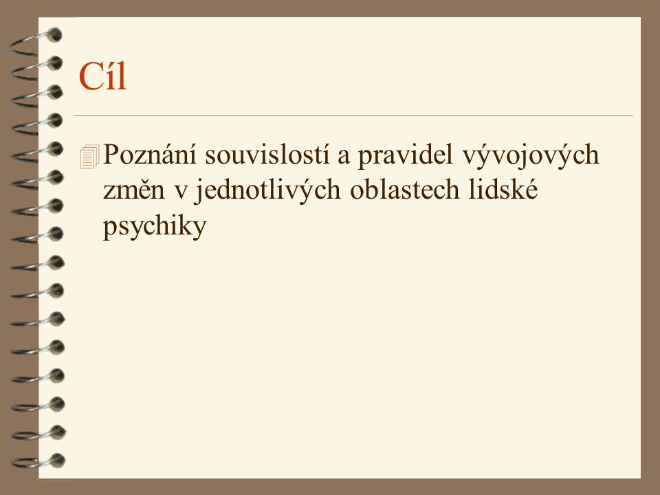 Cíl 4 Poznání souvislostí a pravidel vývojových změn v jednotlivých oblastech lidské psychiky