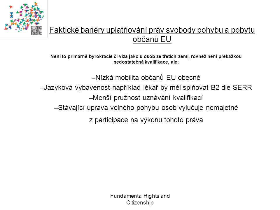 Fundamental Rights and Citizenship Faktické bariéry uplatňování práv svobody pohybu a pobytu občanů EU Není to primárně byrokracie či víza jako u osob ze třetích zemí, rovněž není překážkou nedostatečná kvalifikace, ale: –Nízká mobilita občanů EU obecně –Jazyková vybavenost-například lékař by měl splňovat B2 dle SERR –Menší pružnost uznávání kvalifikací –Stávající úprava volného pohybu osob vylučuje nemajetné z participace na výkonu tohoto práva