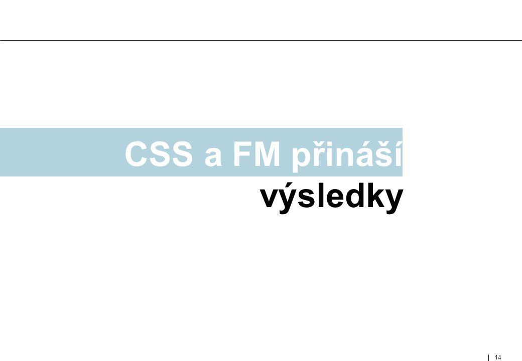 14 CSS a FM přináší výsledky