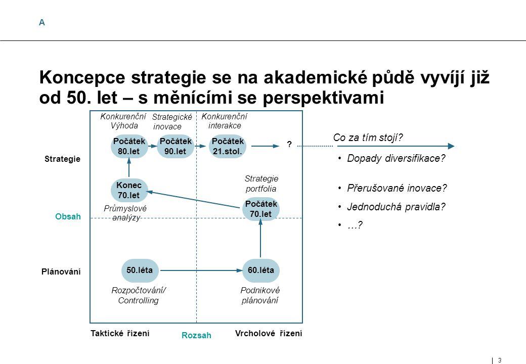3 MUC- 95802- 464-01- 01-E Koncepce strategie se na akademické půdě vyvíjí již od 50.