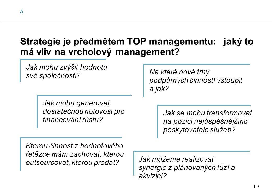 4 MUC- 95802- 464-01- 01-E Strategie je předmětem TOP managementu: jaký to má vliv na vrcholový management.