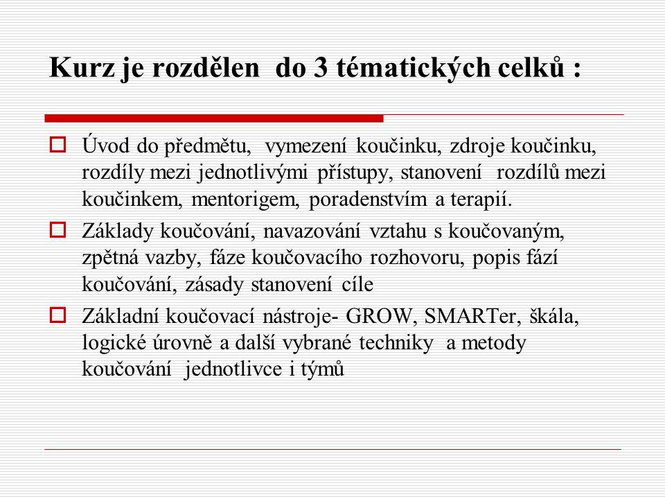 Požadavky na ukončení předmětu  Písemný test  Vlastní hodnocení (1-2 strany) některé z publikací o koučování  Účast na seminářích