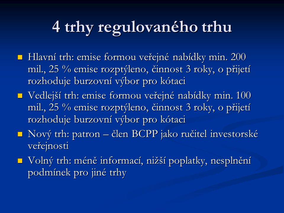4 trhy regulovaného trhu Hlavní trh: emise formou veřejné nabídky min. 200 mil., 25 % emise rozptýleno, činnost 3 roky, o přijetí rozhoduje burzovní v