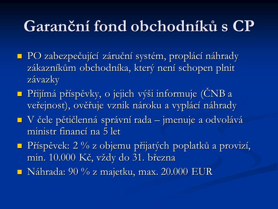 Garanční fond obchodníků s CP PO zabezpečující záruční systém, proplácí náhrady zákazníkům obchodníka, který není schopen plnit závazky PO zabezpečující záruční systém, proplácí náhrady zákazníkům obchodníka, který není schopen plnit závazky Přijímá příspěvky, o jejich výši informuje (ČNB a veřejnost), ověřuje vznik nároku a vyplácí náhrady Přijímá příspěvky, o jejich výši informuje (ČNB a veřejnost), ověřuje vznik nároku a vyplácí náhrady V čele pětičlenná správní rada – jmenuje a odvolává ministr financí na 5 let V čele pětičlenná správní rada – jmenuje a odvolává ministr financí na 5 let Příspěvek: 2 % z objemu přijatých poplatků a provizí, min.
