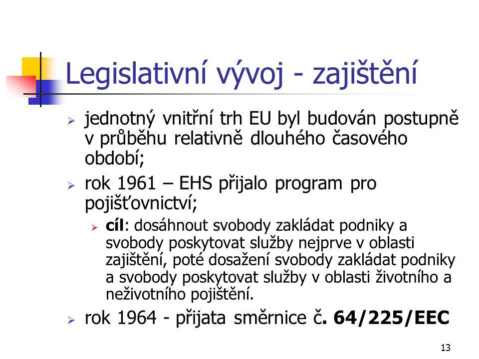 13 Legislativní vývoj - zajištění  jednotný vnitřní trh EU byl budován postupně v průběhu relativně dlouhého časového období;  rok 1961 – EHS přijalo program pro pojišťovnictví;  cíl: dosáhnout svobody zakládat podniky a svobody poskytovat služby nejprve v oblasti zajištění, poté dosažení svobody zakládat podniky a svobody poskytovat služby v oblasti životního a neživotního pojištění.