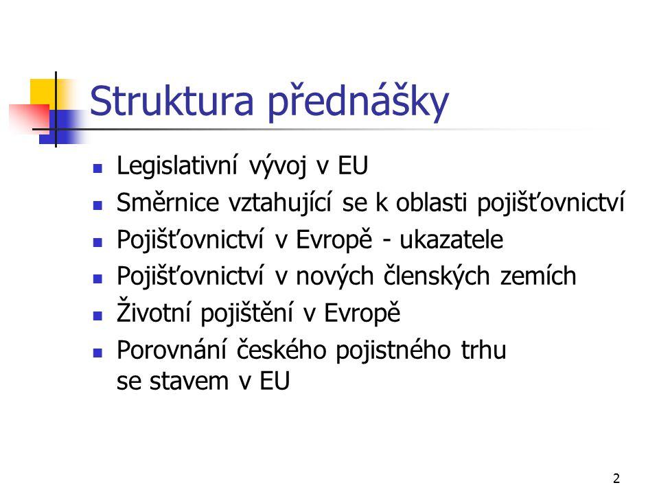2 Struktura přednášky Legislativní vývoj v EU Směrnice vztahující se k oblasti pojišťovnictví Pojišťovnictví v Evropě - ukazatele Pojišťovnictví v nových členských zemích Životní pojištění v Evropě Porovnání českého pojistného trhu se stavem v EU