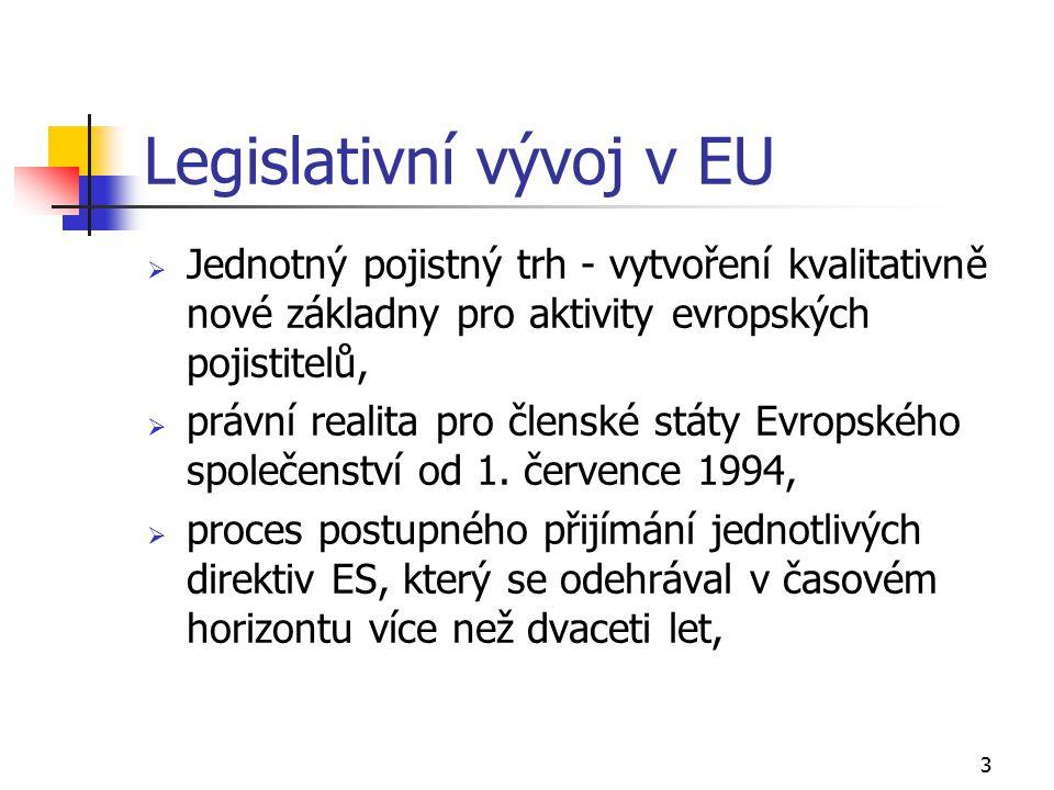 3 Legislativní vývoj v EU  Jednotný pojistný trh - vytvoření kvalitativně nové základny pro aktivity evropských pojistitelů,  právní realita pro členské státy Evropského společenství od 1.