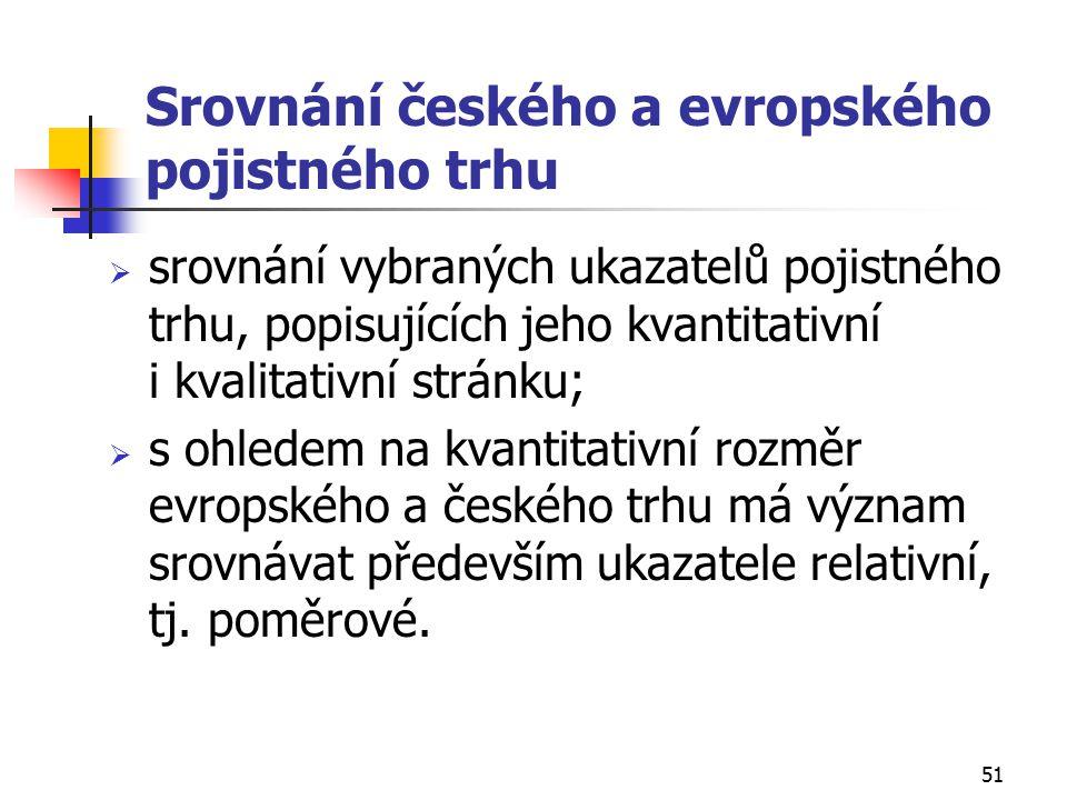 51 Srovnání českého a evropského pojistného trhu  srovnání vybraných ukazatelů pojistného trhu, popisujících jeho kvantitativní i kvalitativní stránk