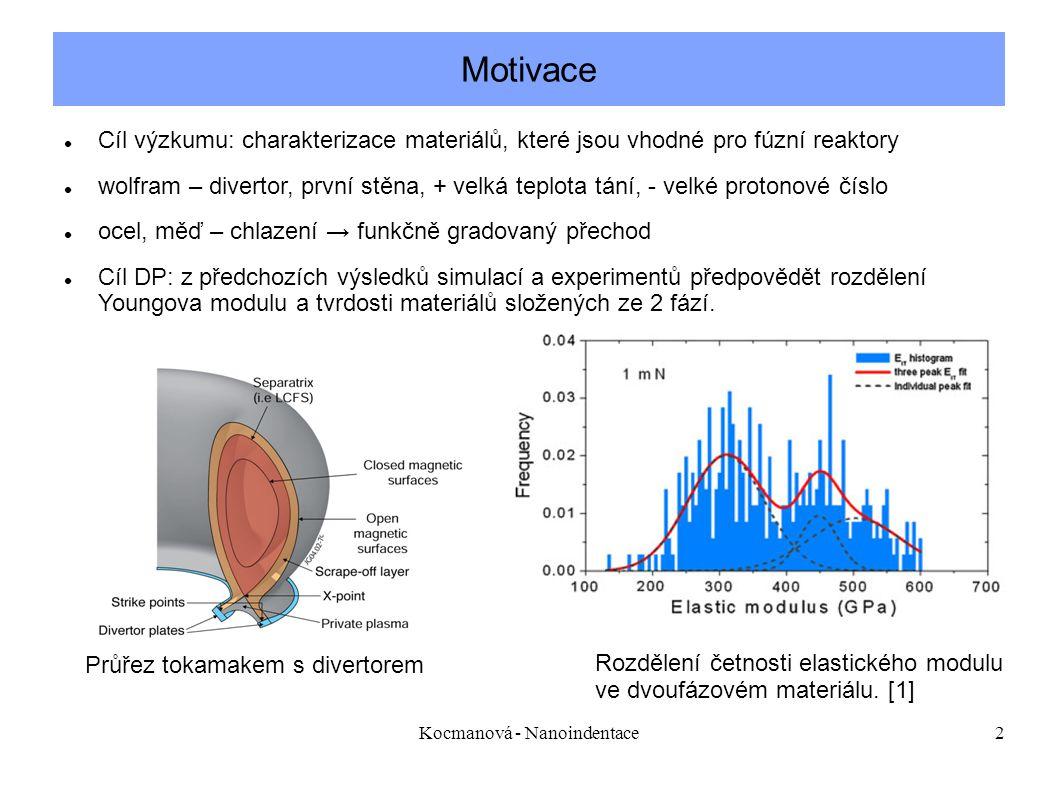 Kocmanová - Nanoindentace2 Motivace Cíl výzkumu: charakterizace materiálů, které jsou vhodné pro fúzní reaktory wolfram – divertor, první stěna, + velká teplota tání, - velké protonové číslo ocel, měď – chlazení → funkčně gradovaný přechod Cíl DP: z předchozích výsledků simulací a experimentů předpovědět rozdělení Youngova modulu a tvrdosti materiálů složených ze 2 fází.