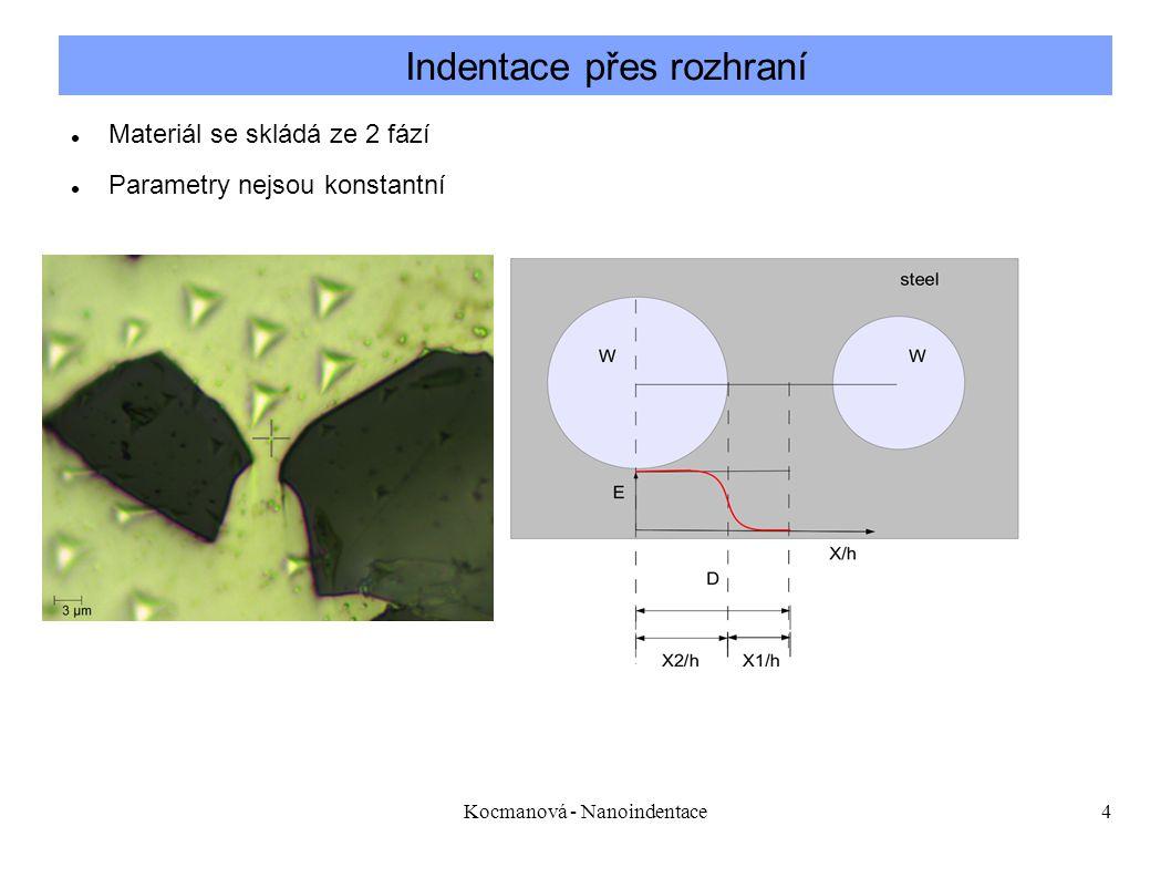 Kocmanová - Nanoindentace4 Materiál se skládá ze 2 fází Parametry nejsou konstantní Indentace přes rozhraní