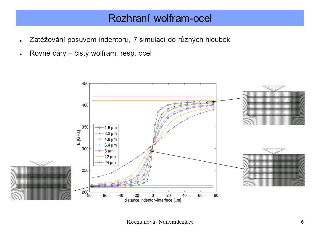 Kocmanová - Nanoindentace6 Rozhraní wolfram-ocel Zatěžování posuvem indentoru, 7 simulací do různých hloubek Rovné čáry – čistý wolfram, resp.
