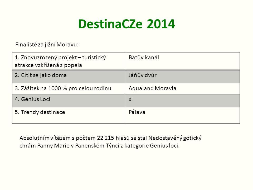 DestinaCZe 2014 1. Znovuzrozený projekt – turistický atrakce vzkříšená z popela Baťův kanál 2. Cítit se jako domaJáňův dvůr 3. Zážitek na 1000 % pro c