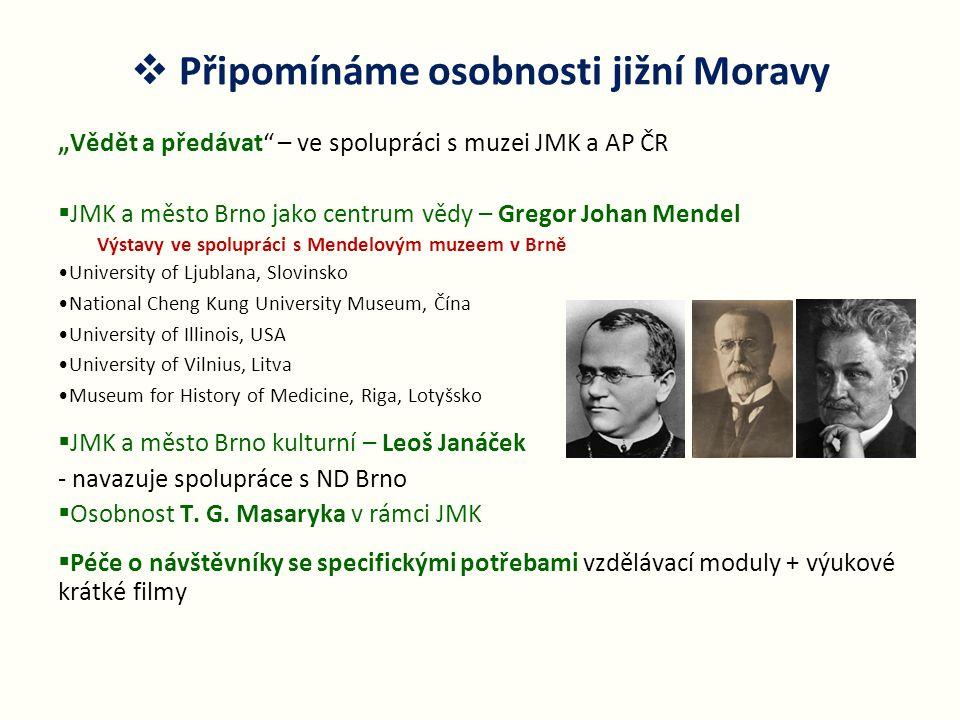 """ Připomínáme osobnosti jižní Moravy """"Vědět a předávat"""" – ve spolupráci s muzei JMK a AP ČR  JMK a město Brno jako centrum vědy – Gregor Johan Mendel"""