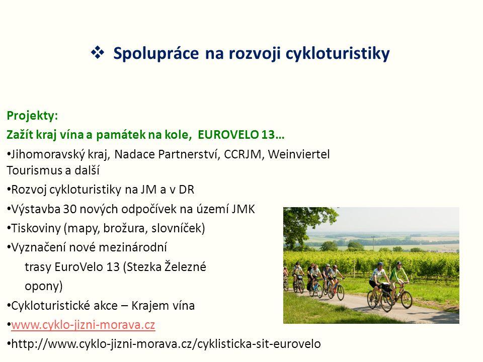  Spolupráce na rozvoji cykloturistiky Projekty: Zažít kraj vína a památek na kole, EUROVELO 13… Jihomoravský kraj, Nadace Partnerství, CCRJM, Weinvie